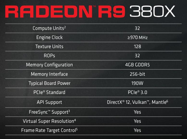 AMD R9 380X Hashrate