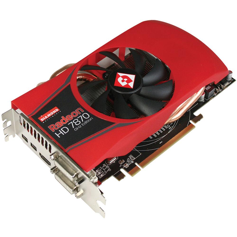 AMD Radeon HD 7870 Hashrate