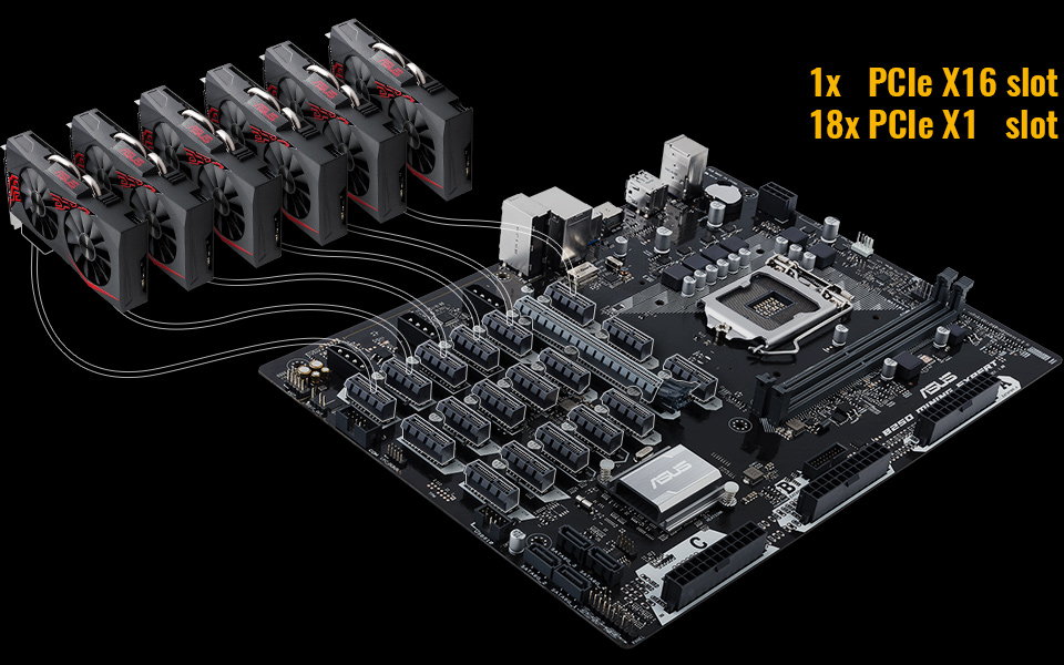 Asus B250 Mining Expert - The World's first 19 GPU Mining Motherboard (1)