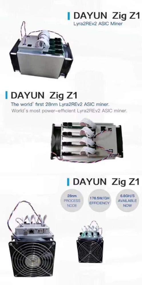 Dayun Zig Z1 Mining Hashrate